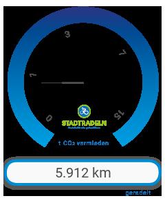 Cölbe sammelt Fahrradkilometer